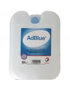 AdBlue, Total